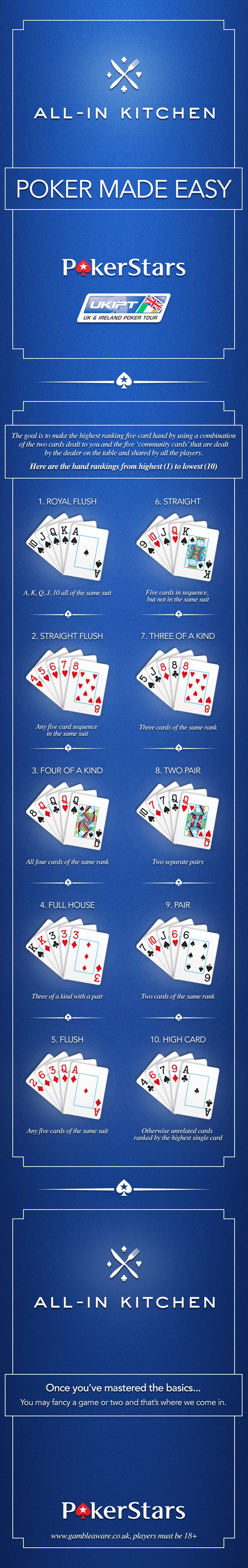 Poker Made Easy