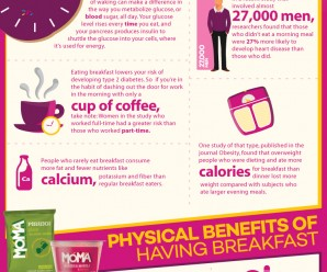 The Health Benefits of Eating Breakfast