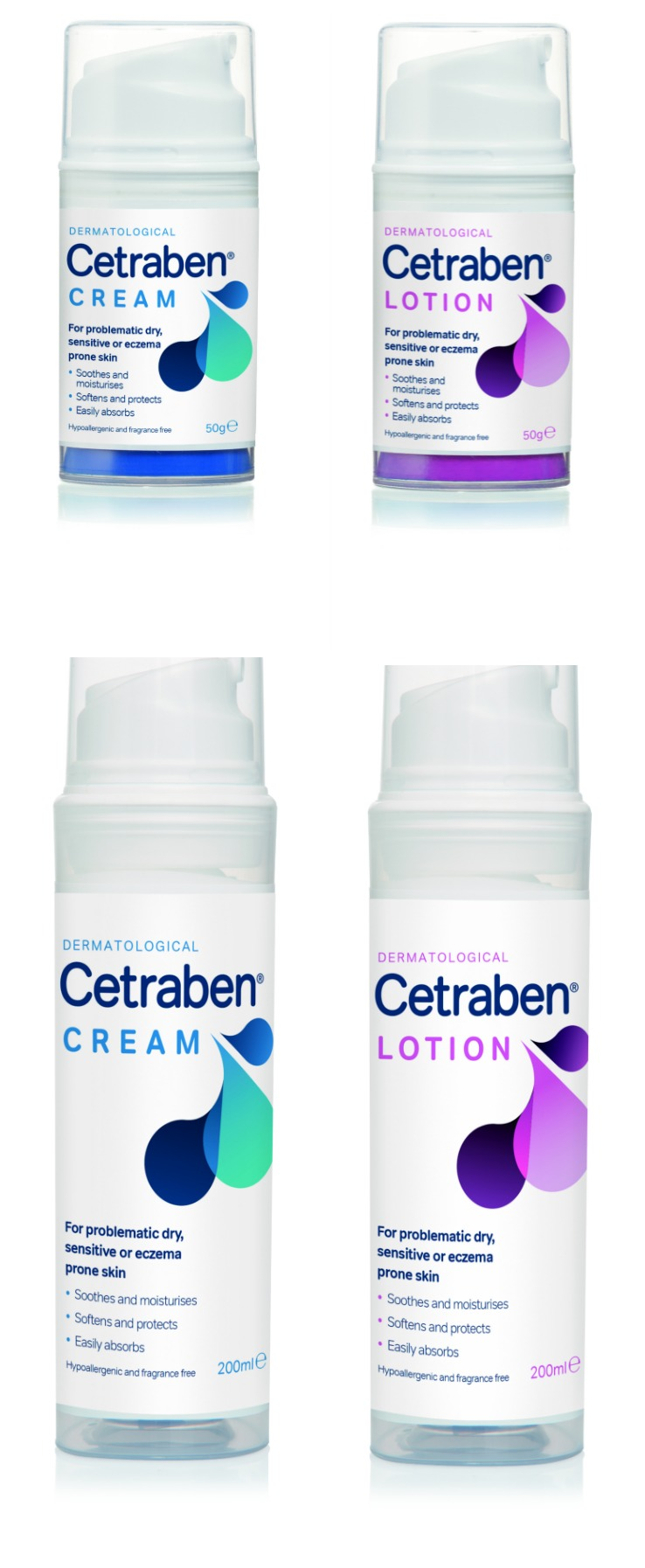 Cetraben cream Collage
