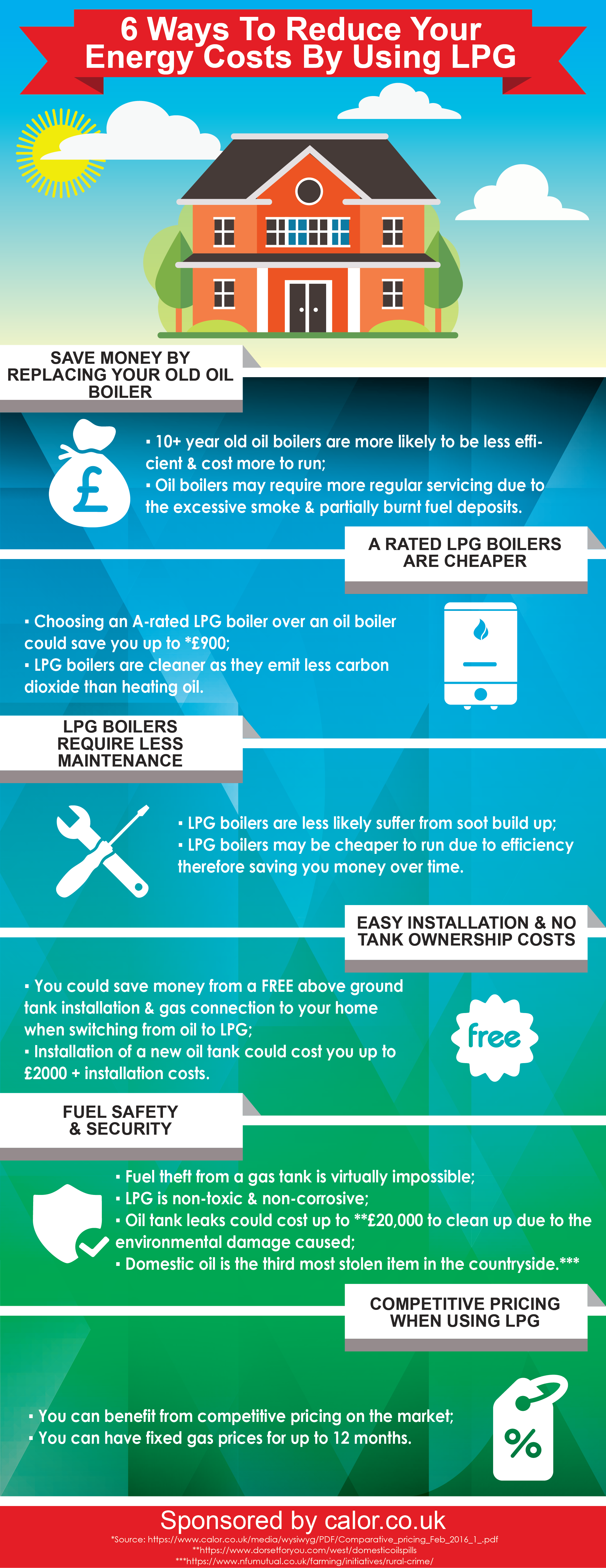6 ways to reduce your energy costs by using LPG