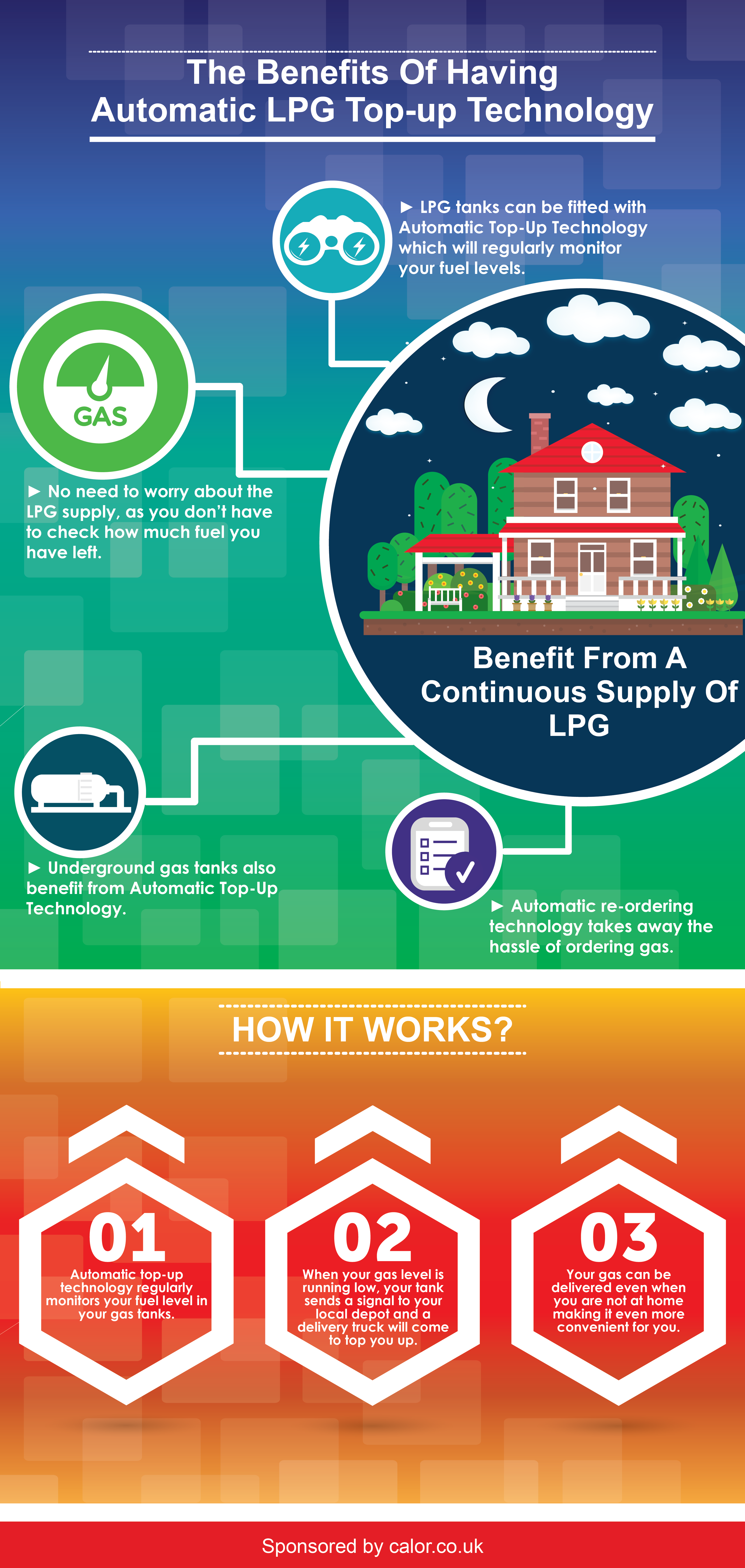 The Benefits of Having Automatic LPG Top-up Technology