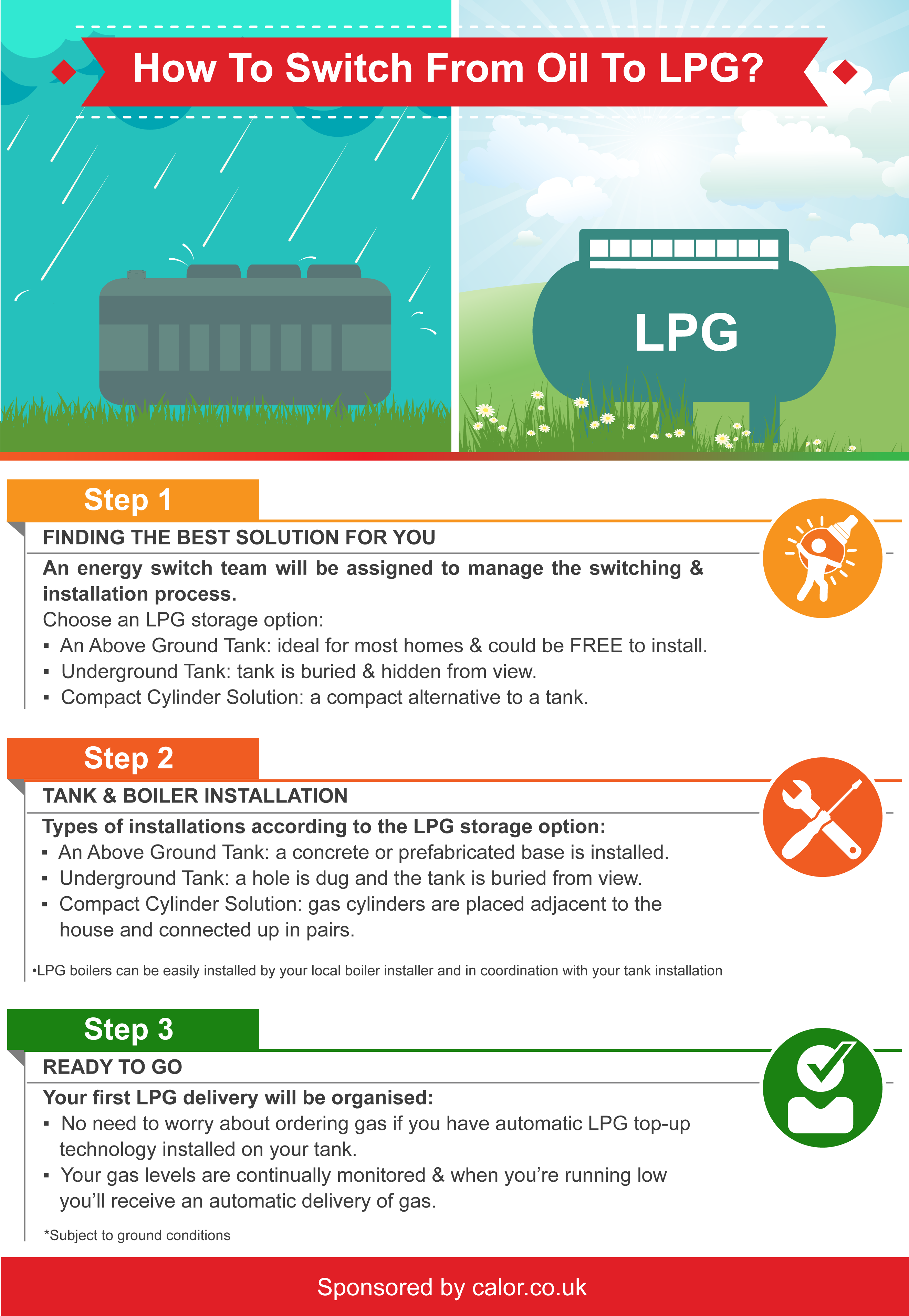 How to Switch from Oil to LPG infographic
