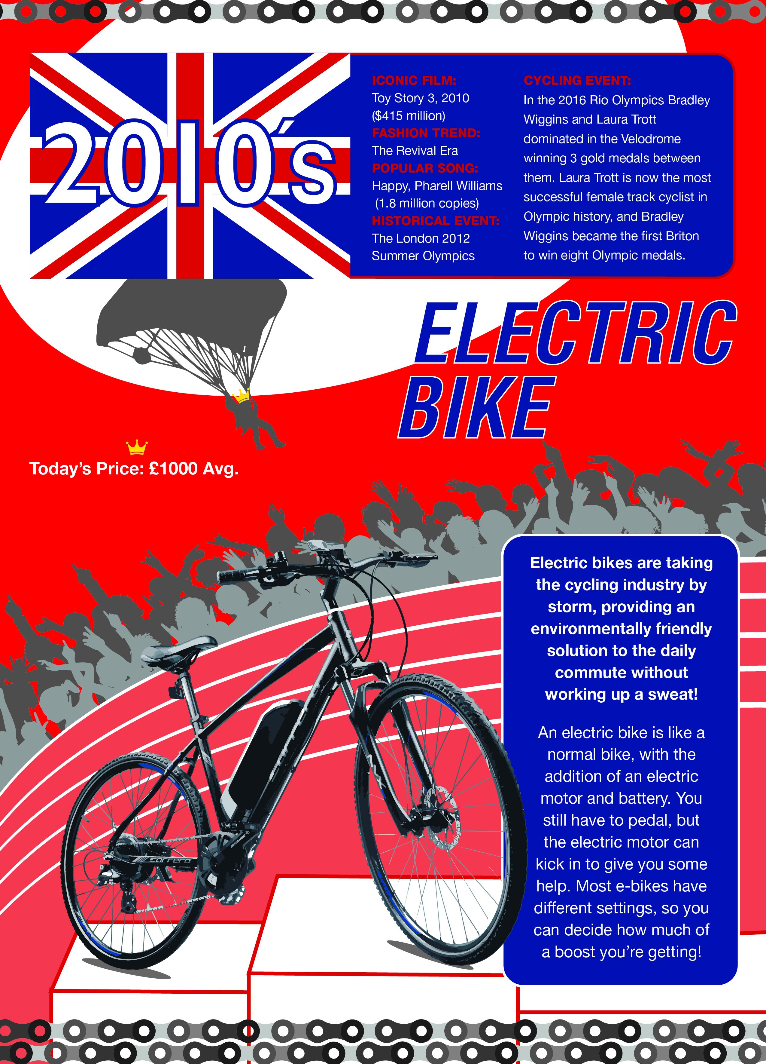 The electric bike 2010
