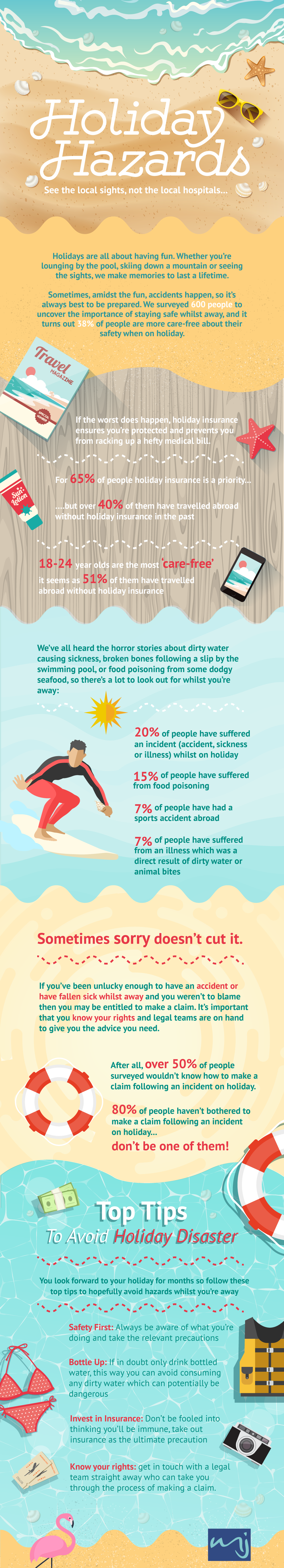 Stay protected on your Vactaion with Holiday Insurance - infographic